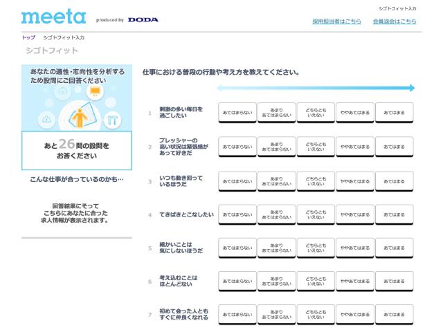meeta 適正分析
